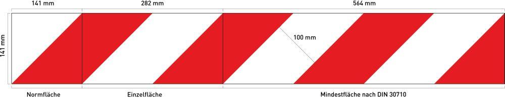 Erklärschema Normflächen nach DIN 30710